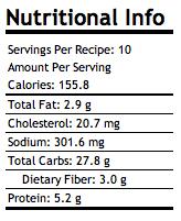 Healthiest Zucchini Carrot Bread